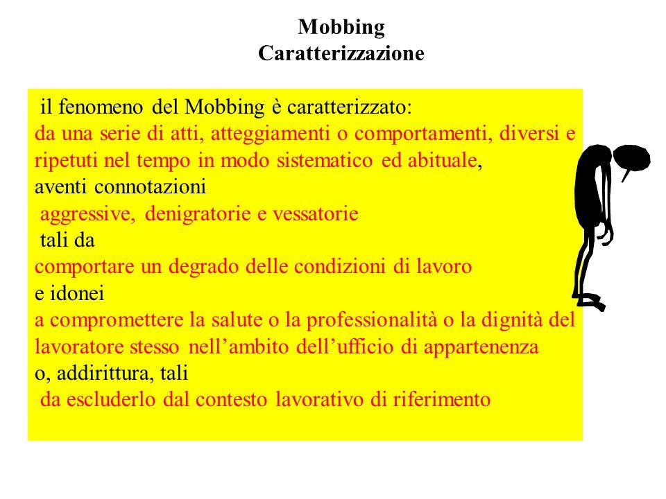 Mobbing Caratterizzazione