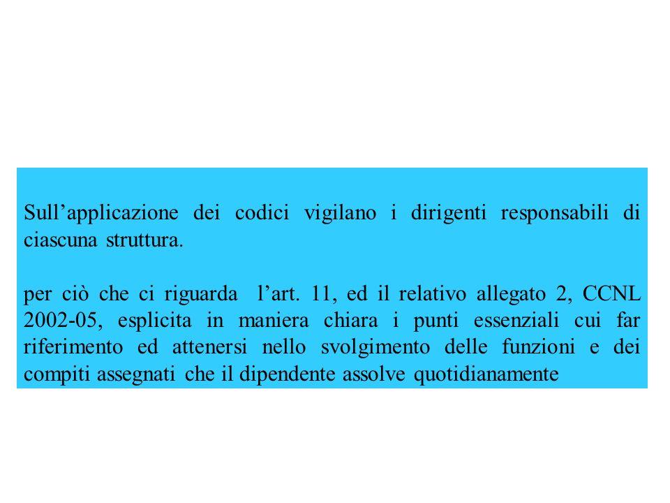 Sull'applicazione dei codici vigilano i dirigenti responsabili di ciascuna struttura.