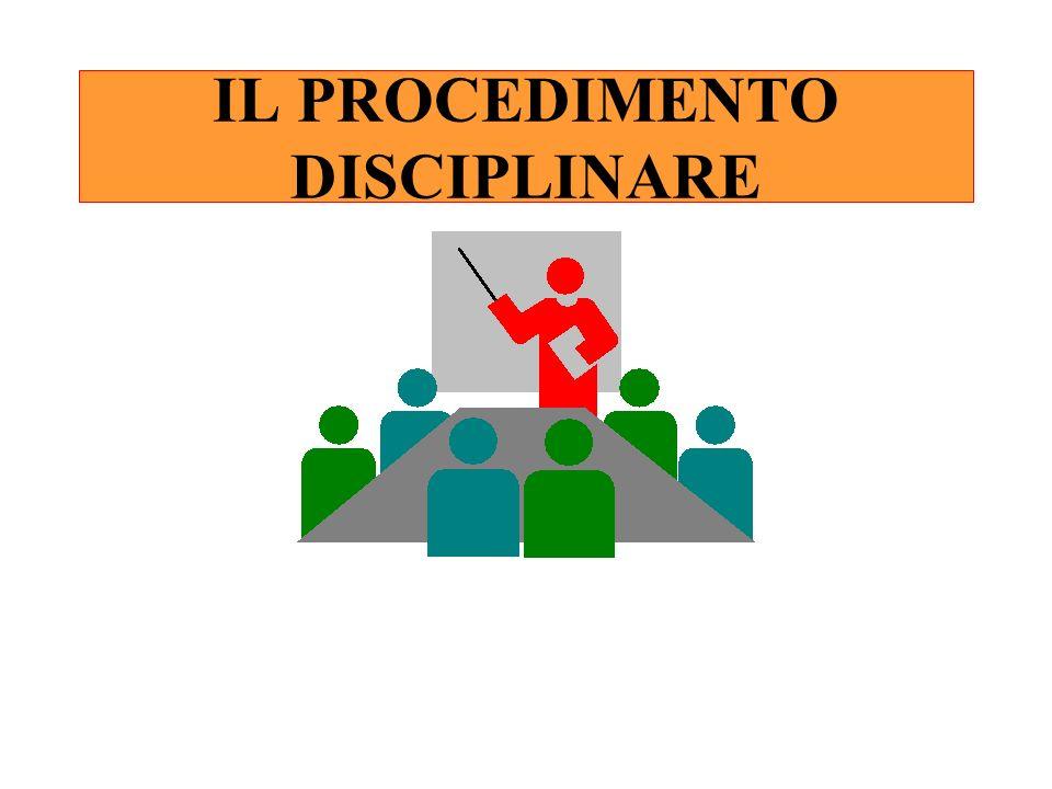 IL PROCEDIMENTO DISCIPLINARE