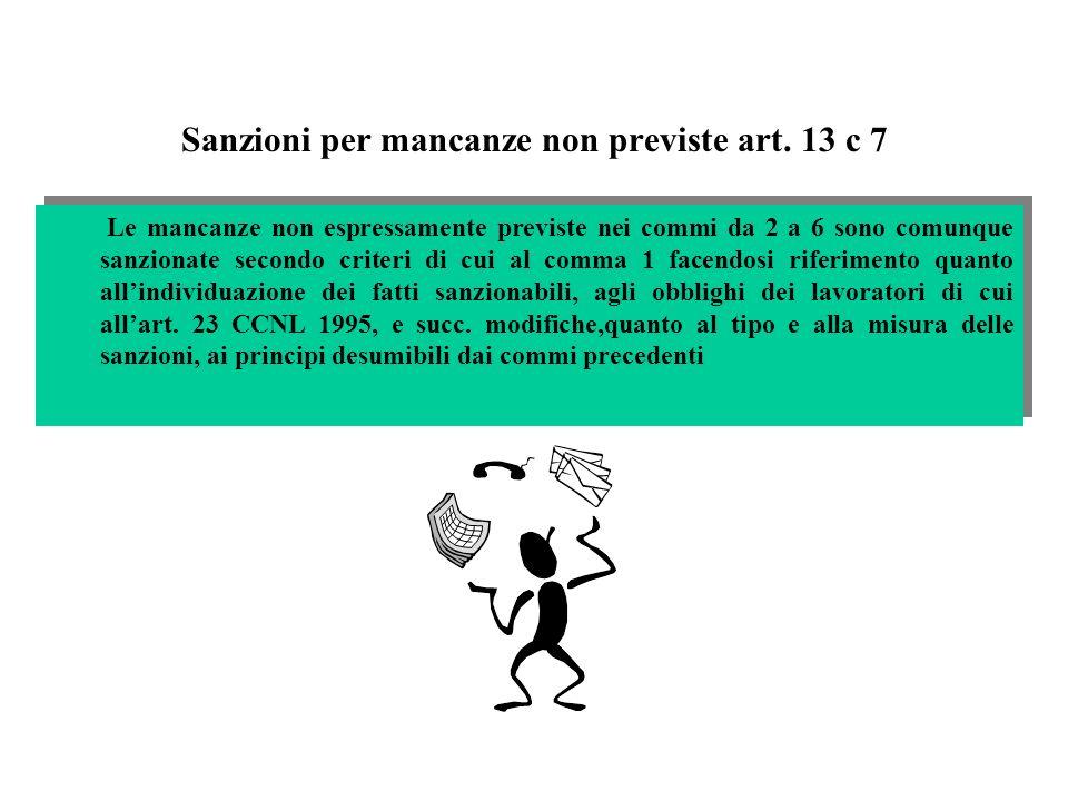 Sanzioni per mancanze non previste art. 13 c 7