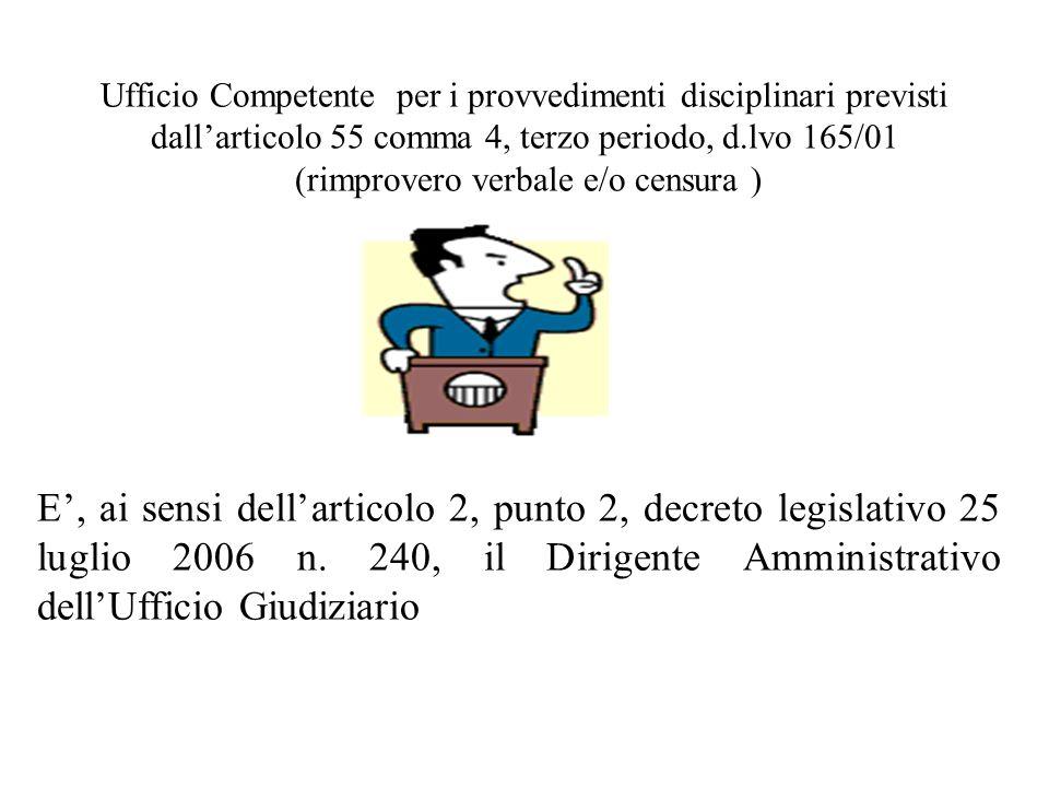 Ufficio Competente per i provvedimenti disciplinari previsti dall'articolo 55 comma 4, terzo periodo, d.lvo 165/01 (rimprovero verbale e/o censura )
