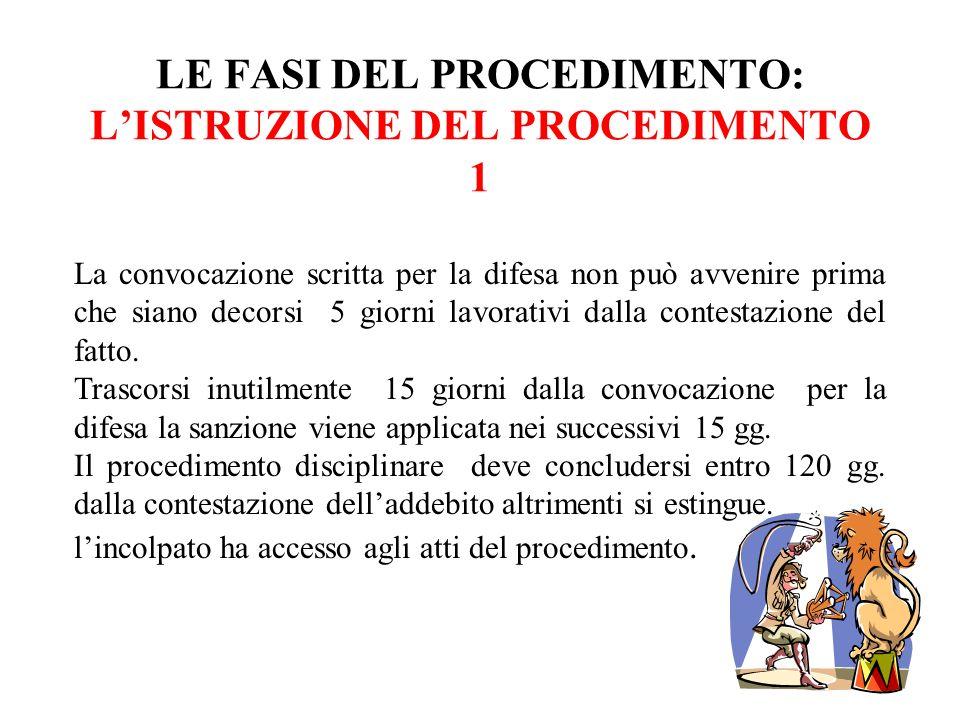 LE FASI DEL PROCEDIMENTO: L'ISTRUZIONE DEL PROCEDIMENTO 1