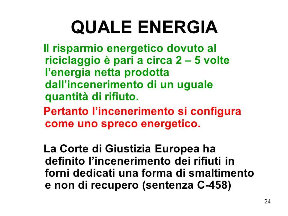 QUALE ENERGIA