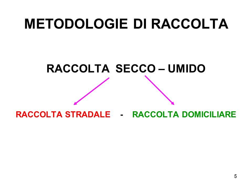 METODOLOGIE DI RACCOLTA