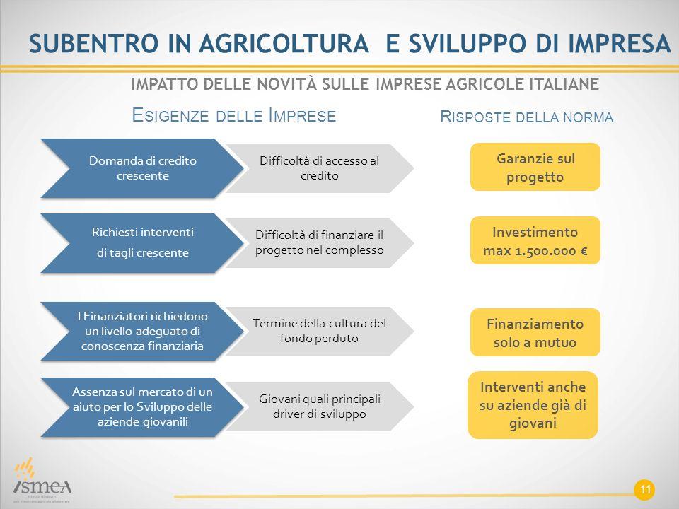 SUBENTRO IN AGRICOLTURA E SVILUPPO DI IMPRESA
