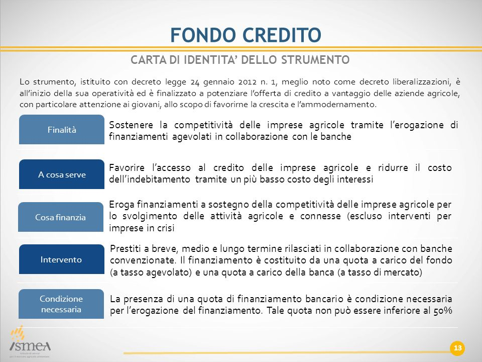 CARTA DI IDENTITA' DELLO STRUMENTO