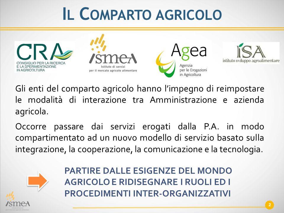 Il Comparto agricolo Gli enti del comparto agricolo hanno l'impegno di reimpostare le modalità di interazione tra Amministrazione e azienda agricola.