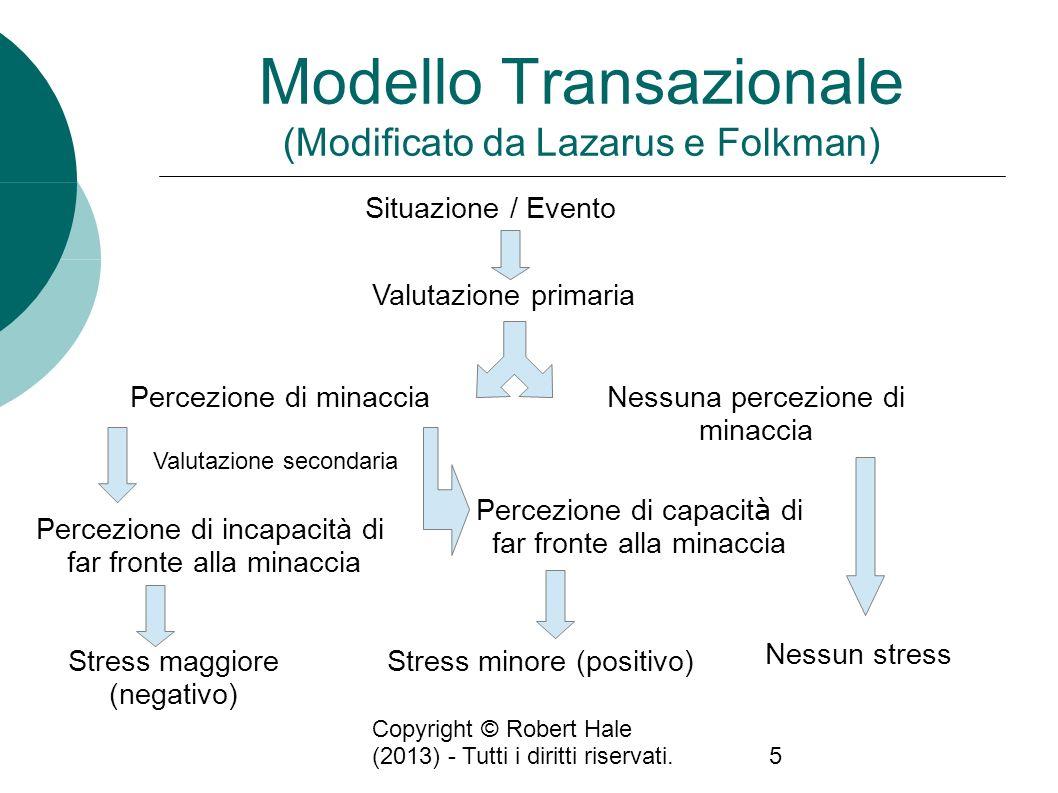 Modello Transazionale (Modificato da Lazarus e Folkman)