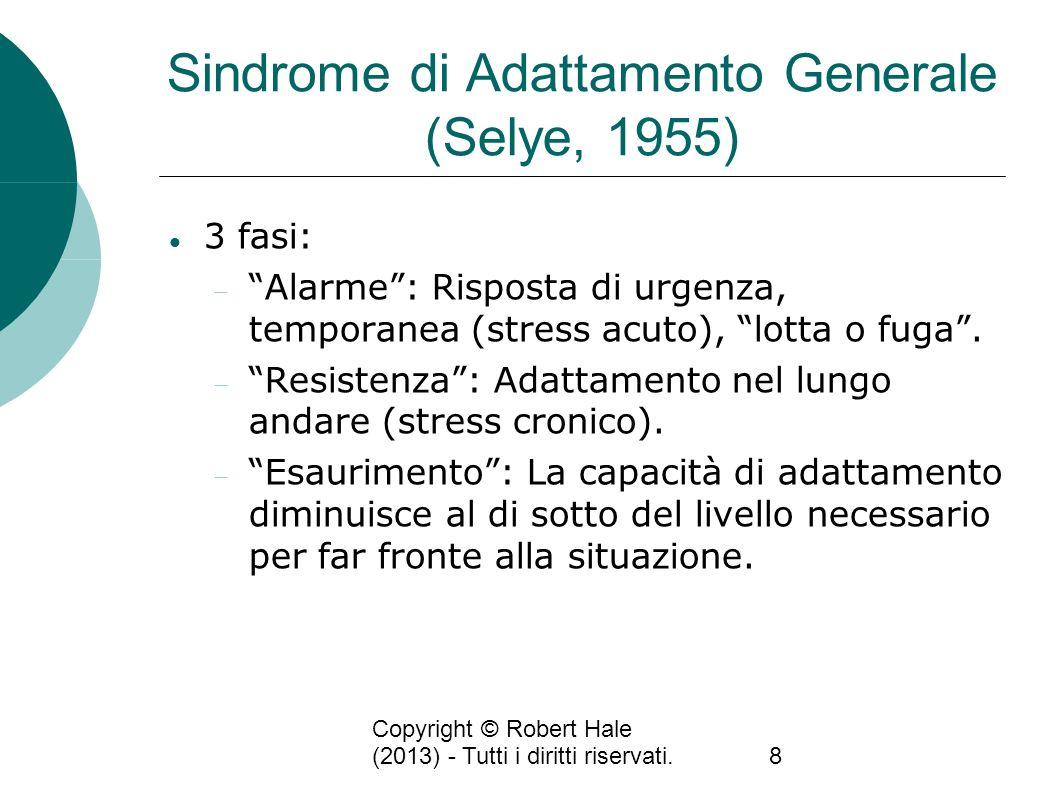 Sindrome di Adattamento Generale (Selye, 1955)