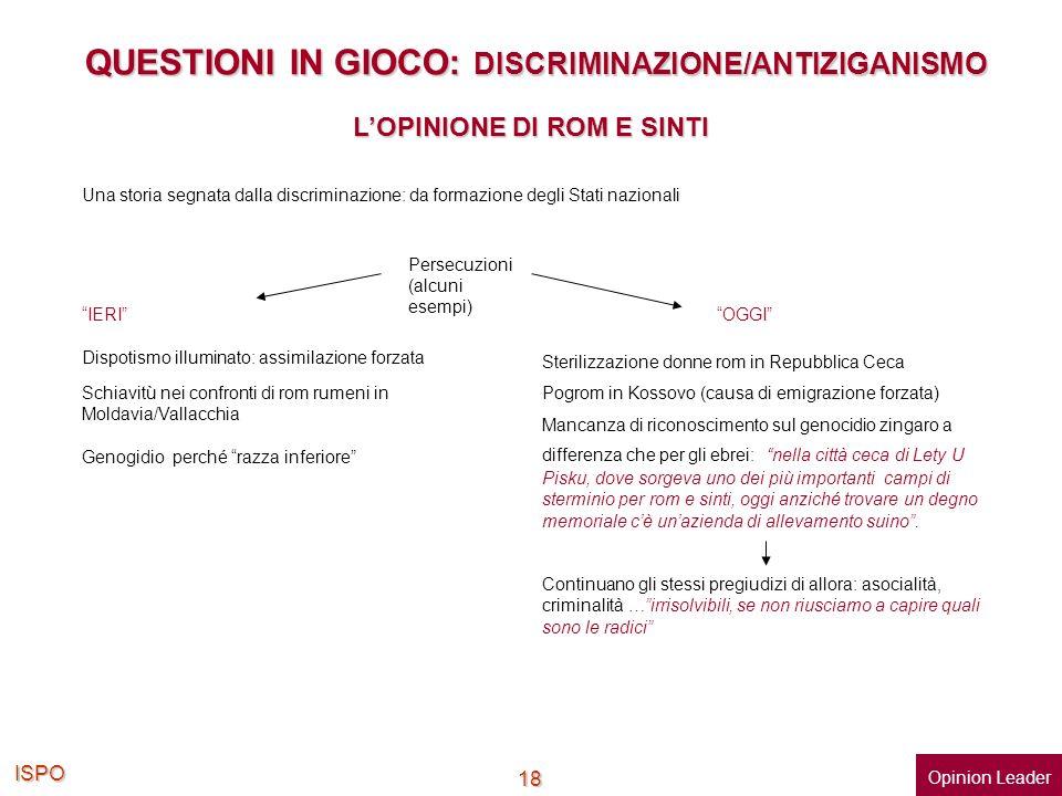QUESTIONI IN GIOCO: DISCRIMINAZIONE/ANTIZIGANISMO