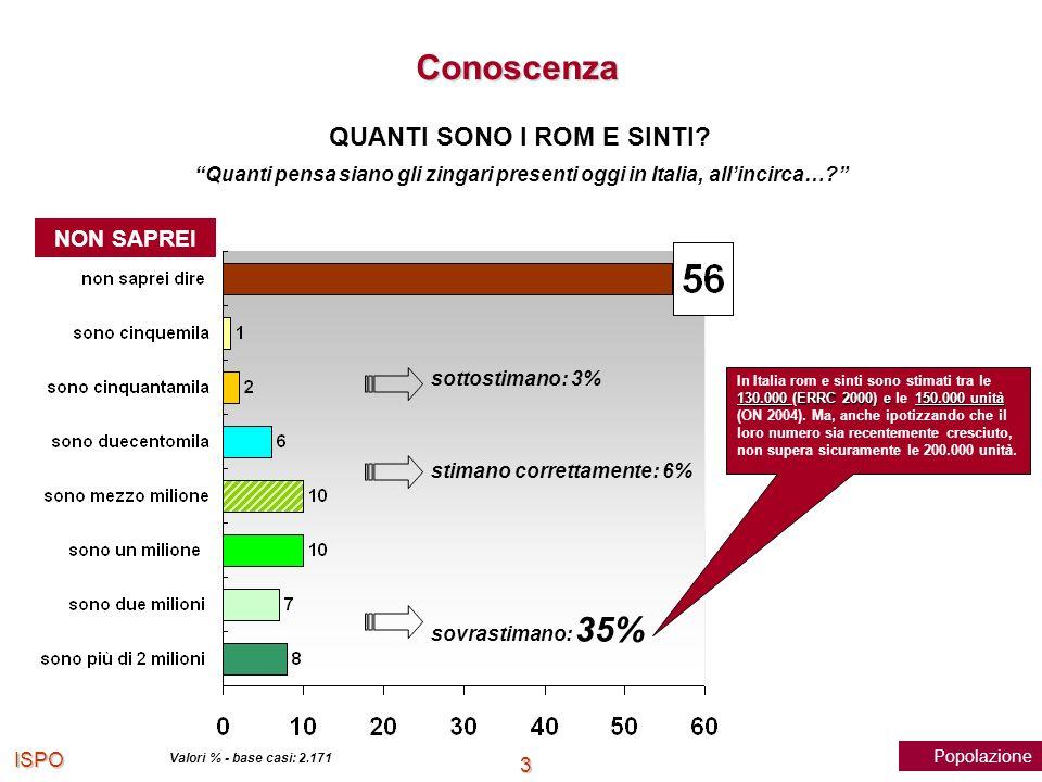 Italiani rom e sinti a confronto una ricerca quali for Quanti sono i deputati italiani
