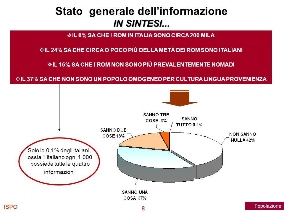 Stato generale dell'informazione IN SINTESI...