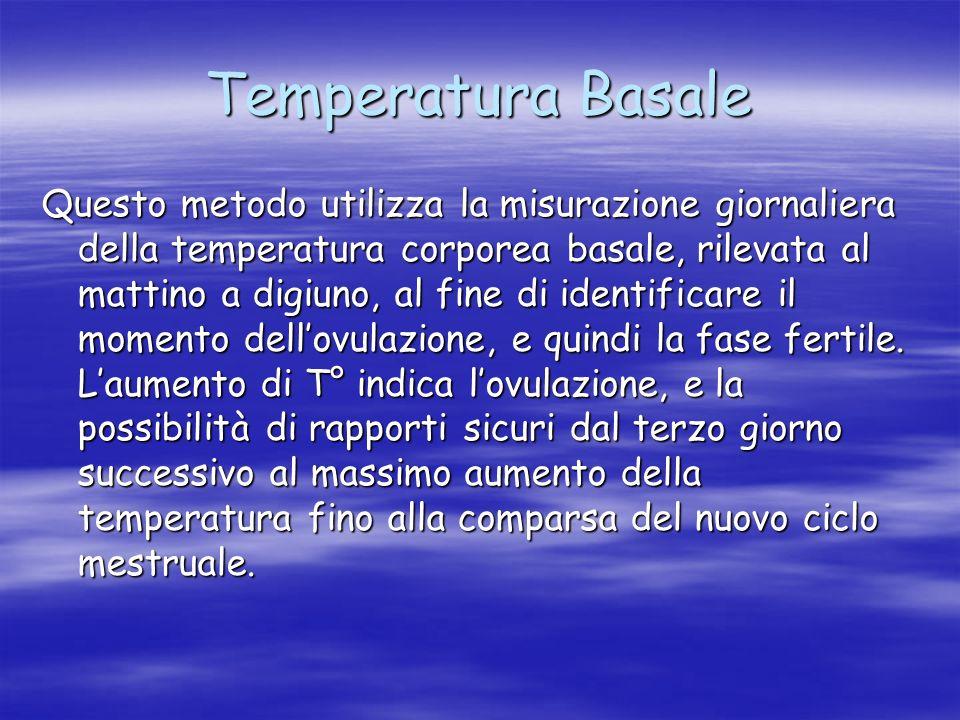 Temperatura Basale