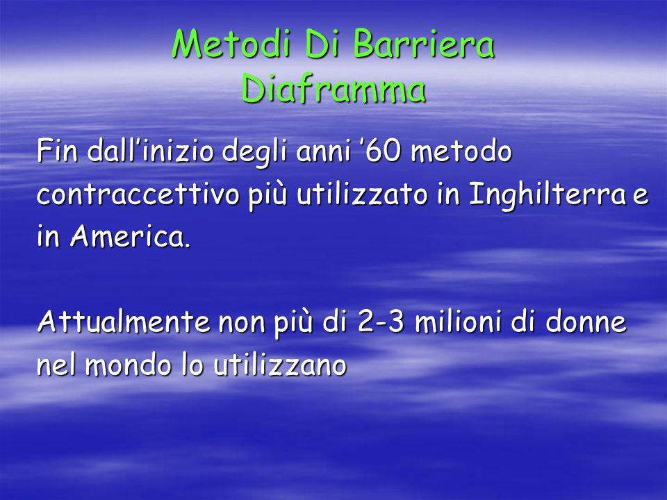 Metodi Di Barriera Diaframma