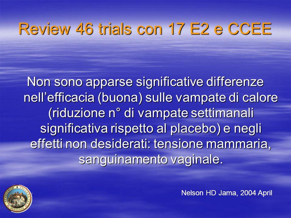 Review 46 trials con 17 E2 e CCEE