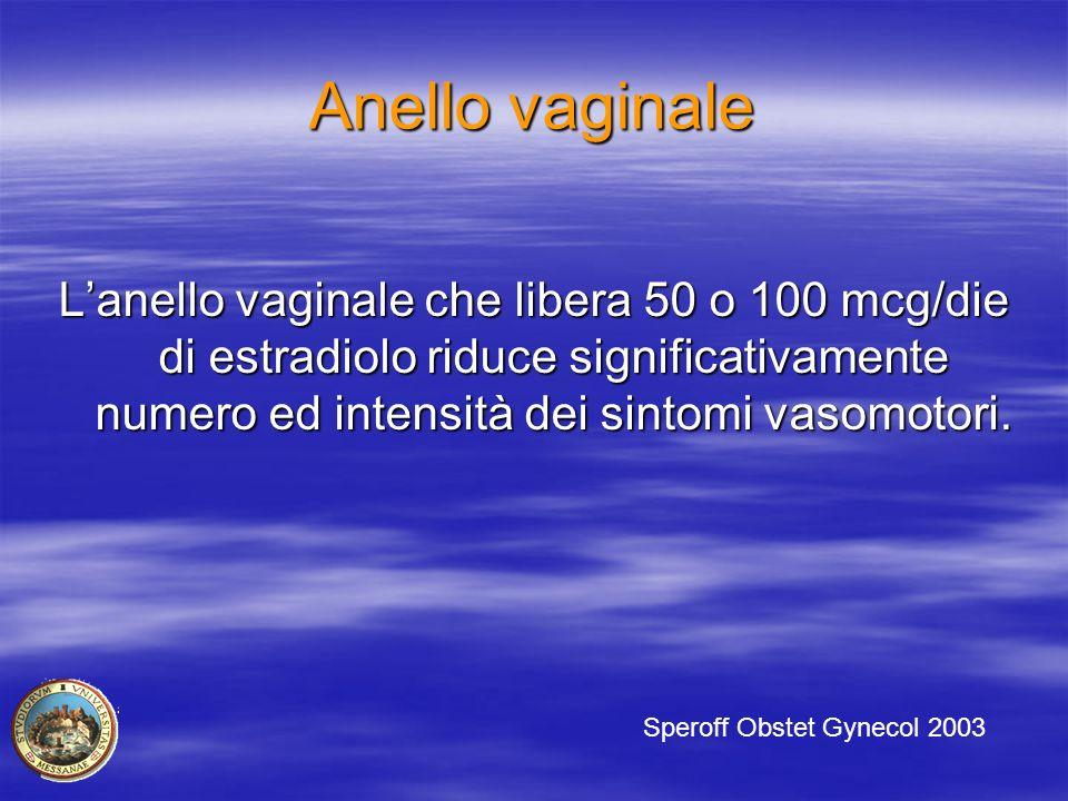 Anello vaginale L'anello vaginale che libera 50 o 100 mcg/die di estradiolo riduce significativamente numero ed intensità dei sintomi vasomotori.