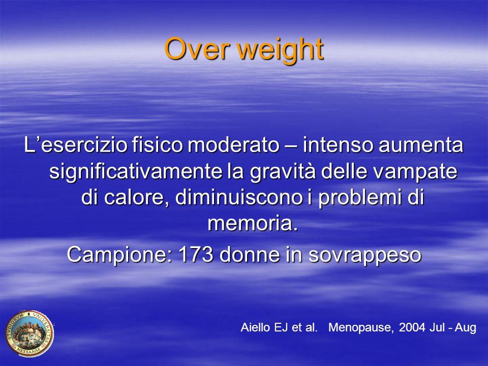 Campione: 173 donne in sovrappeso