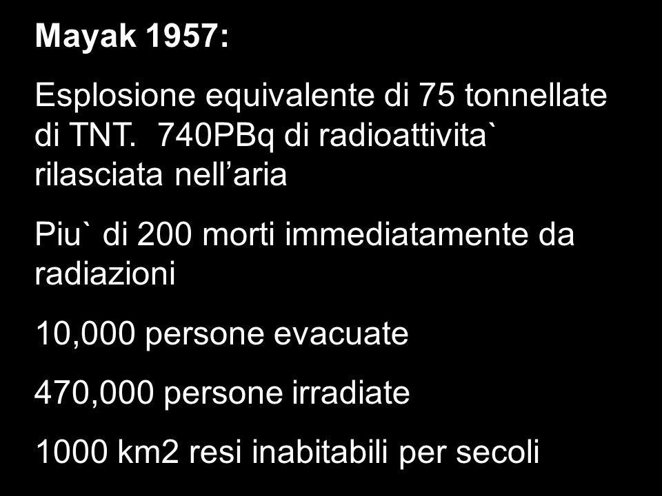 Mayak 1957: Esplosione equivalente di 75 tonnellate di TNT. 740PBq di radioattivita` rilasciata nell'aria.