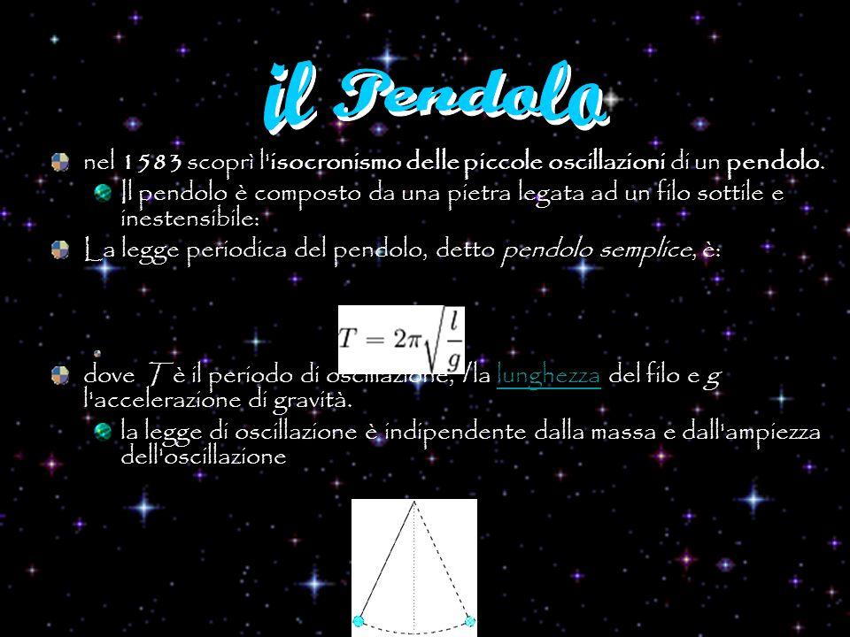 il Pendolonel 1583 scoprì l isocronismo delle piccole oscillazioni di un pendolo.