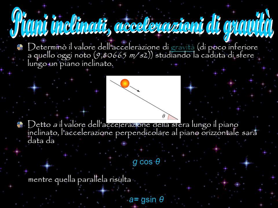 Piani inclinati, accelerazioni di gravità
