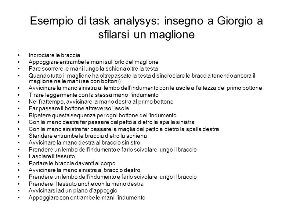 Esempio di task analysys: insegno a Giorgio a sfilarsi un maglione