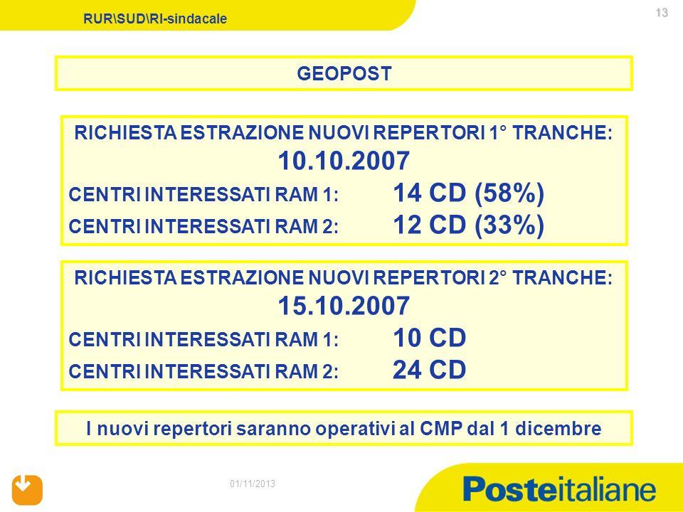 RICHIESTA ESTRAZIONE NUOVI REPERTORI 1° TRANCHE: 10.10.2007
