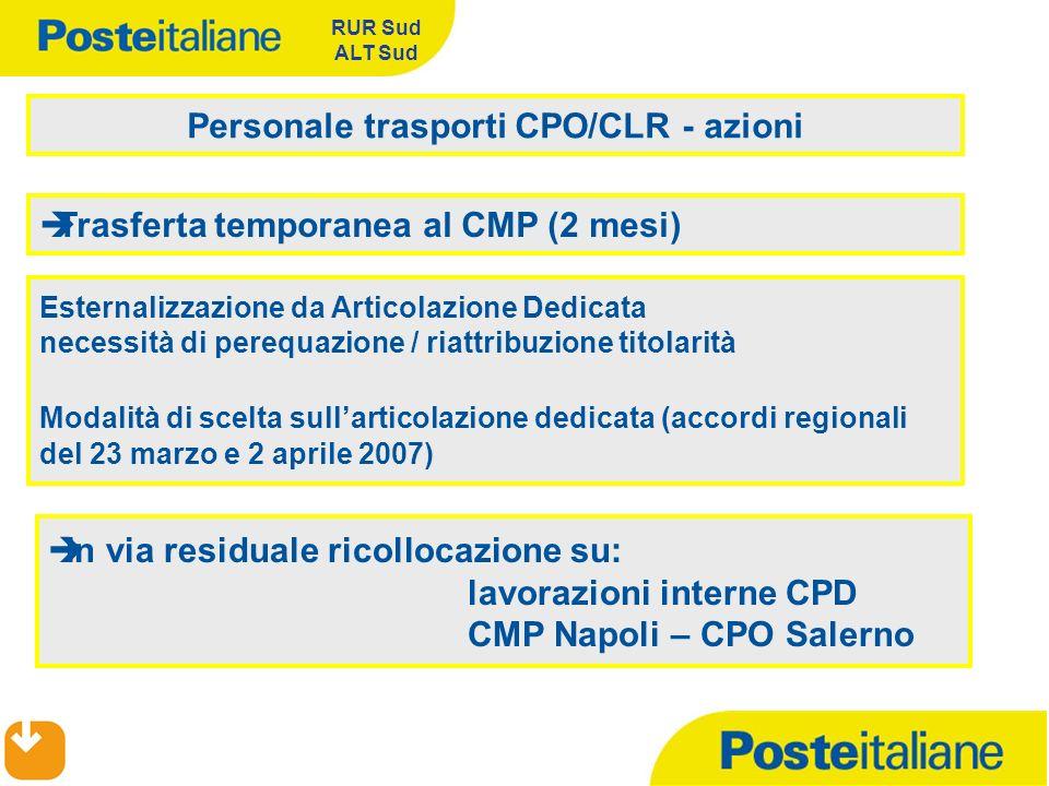 Personale trasporti CPO/CLR - azioni