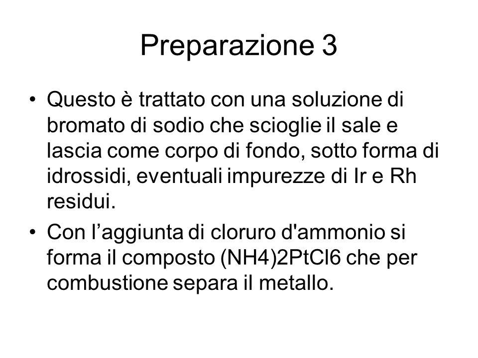 Preparazione 3
