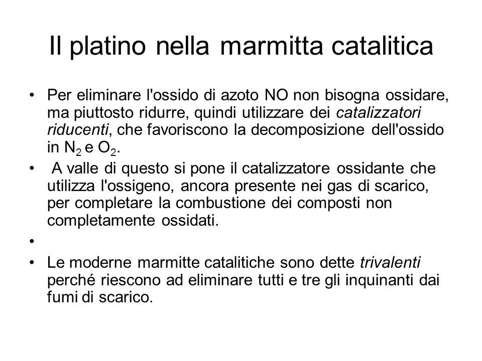 Il platino nella marmitta catalitica