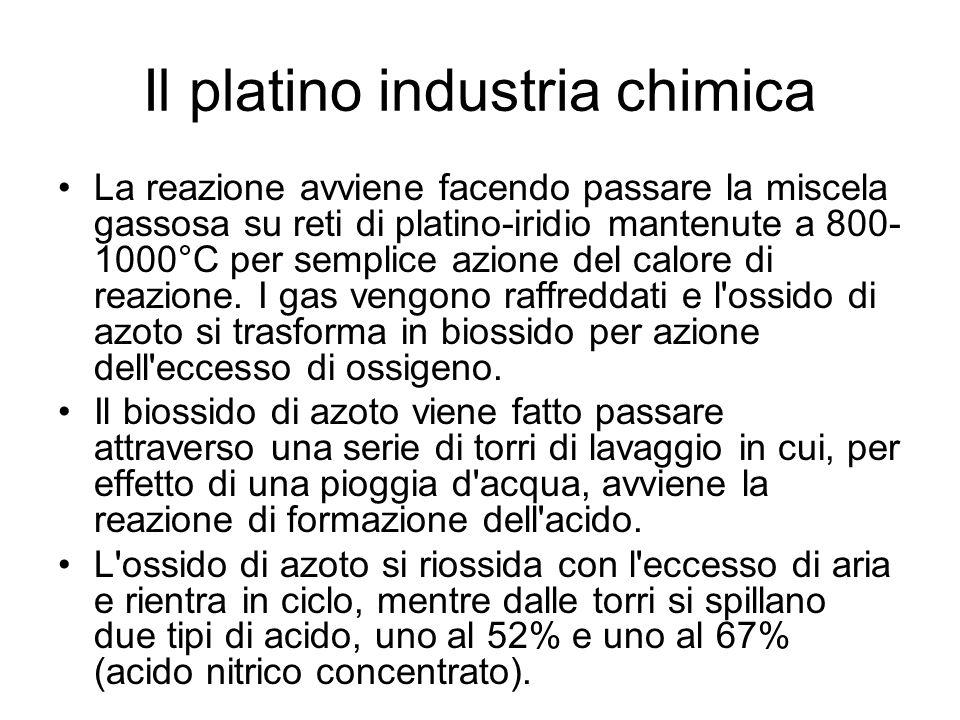 Il platino industria chimica