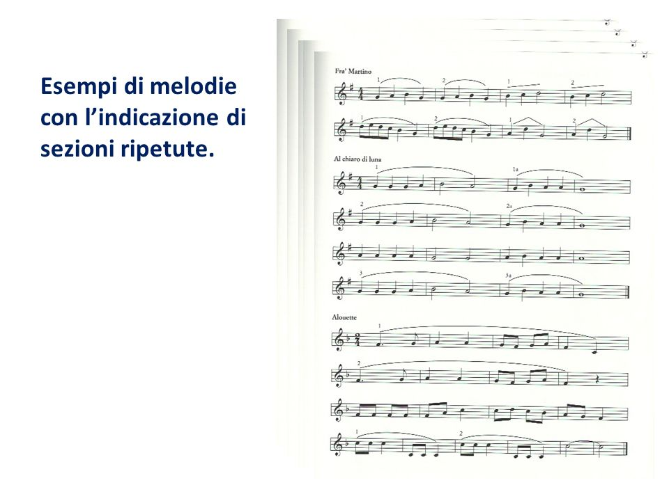 Esempi di melodie con l'indicazione di sezioni ripetute.