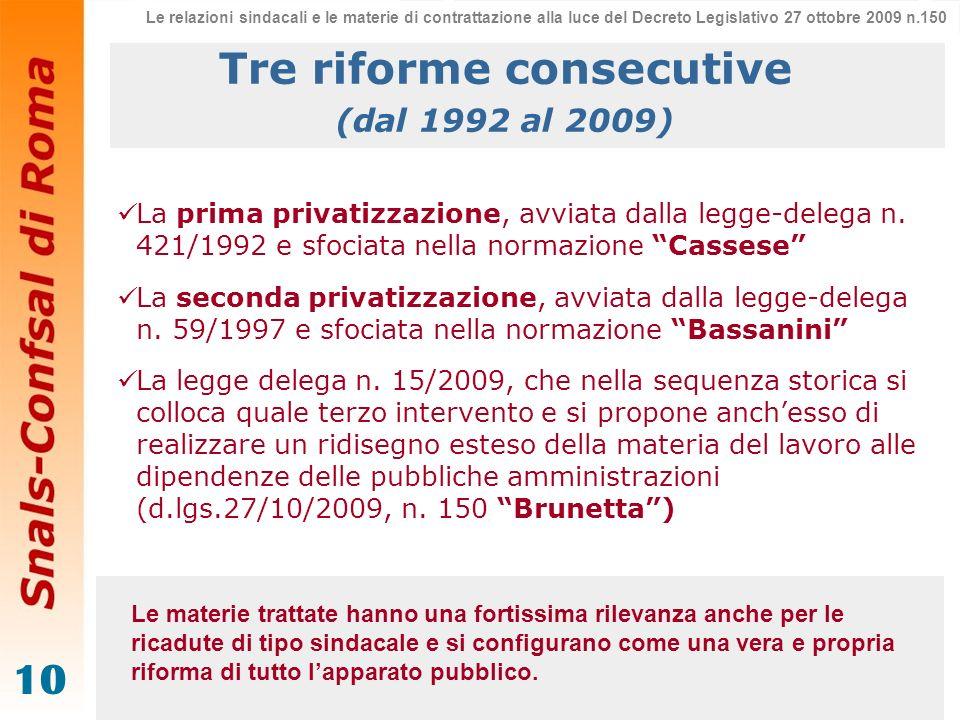Tre riforme consecutive