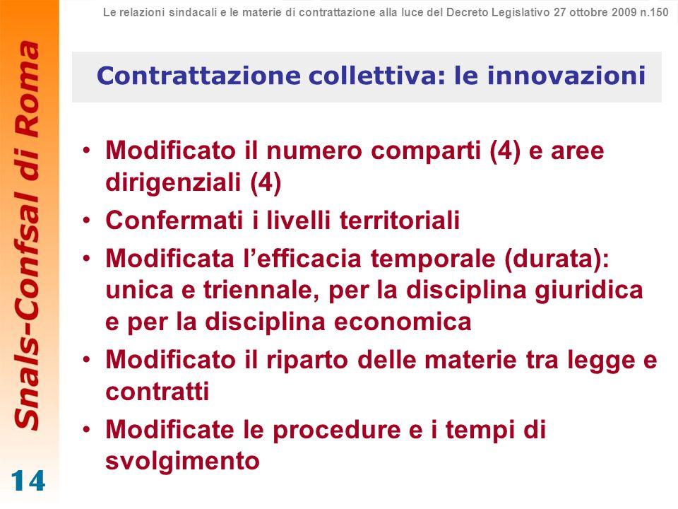 Contrattazione collettiva: le innovazioni
