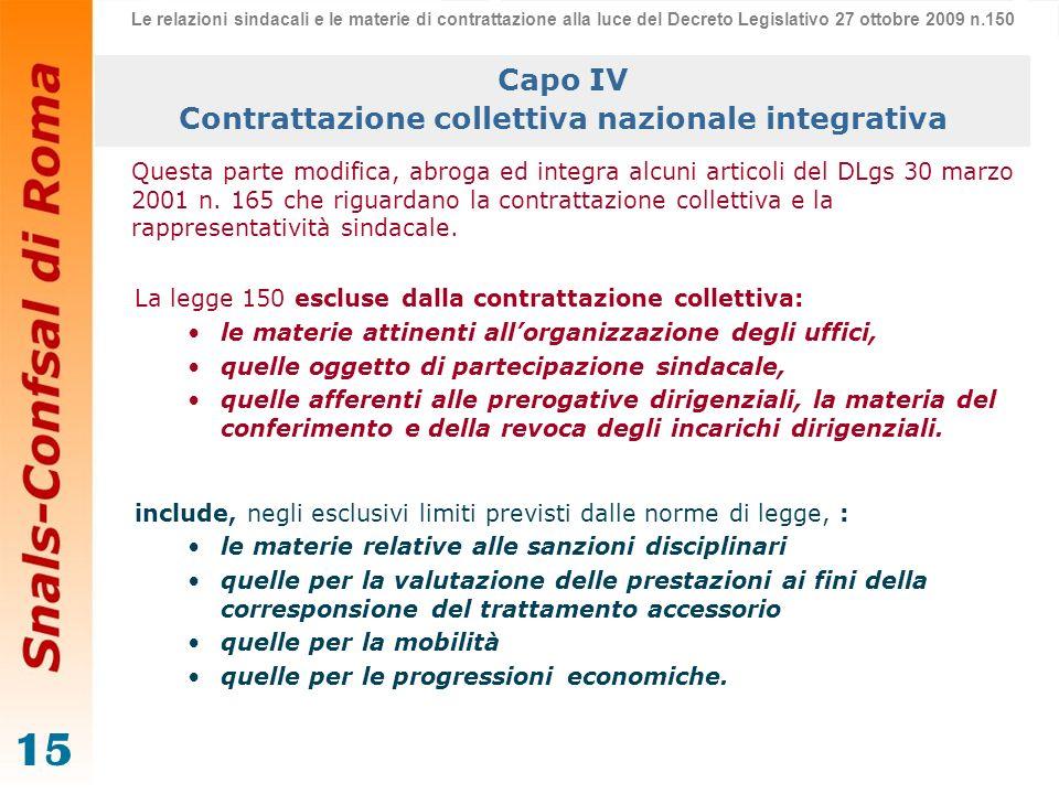 Contrattazione collettiva nazionale integrativa