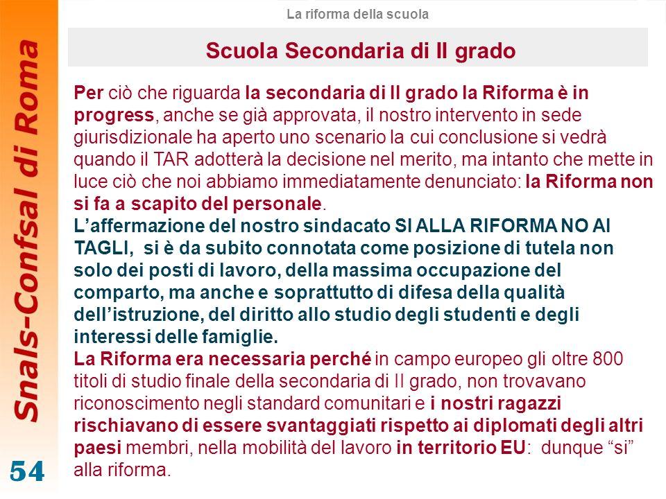 La riforma della scuola Scuola Secondaria di II grado