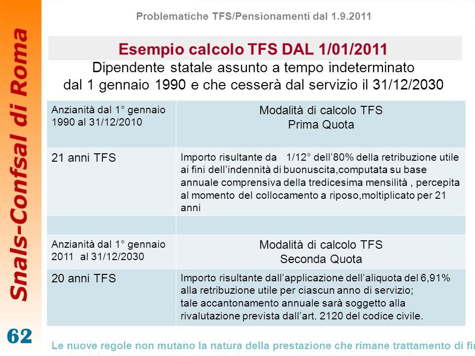 Problematiche TFS/Pensionamenti dal 1.9.2011