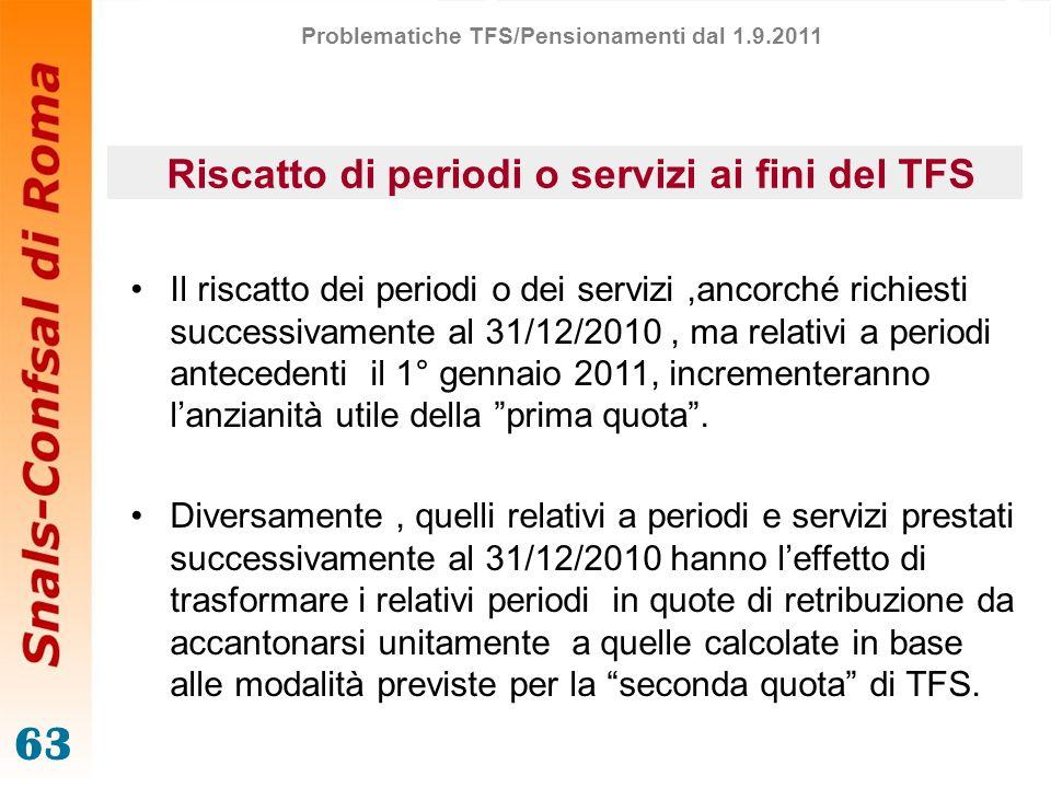 Riscatto di periodi o servizi ai fini del TFS