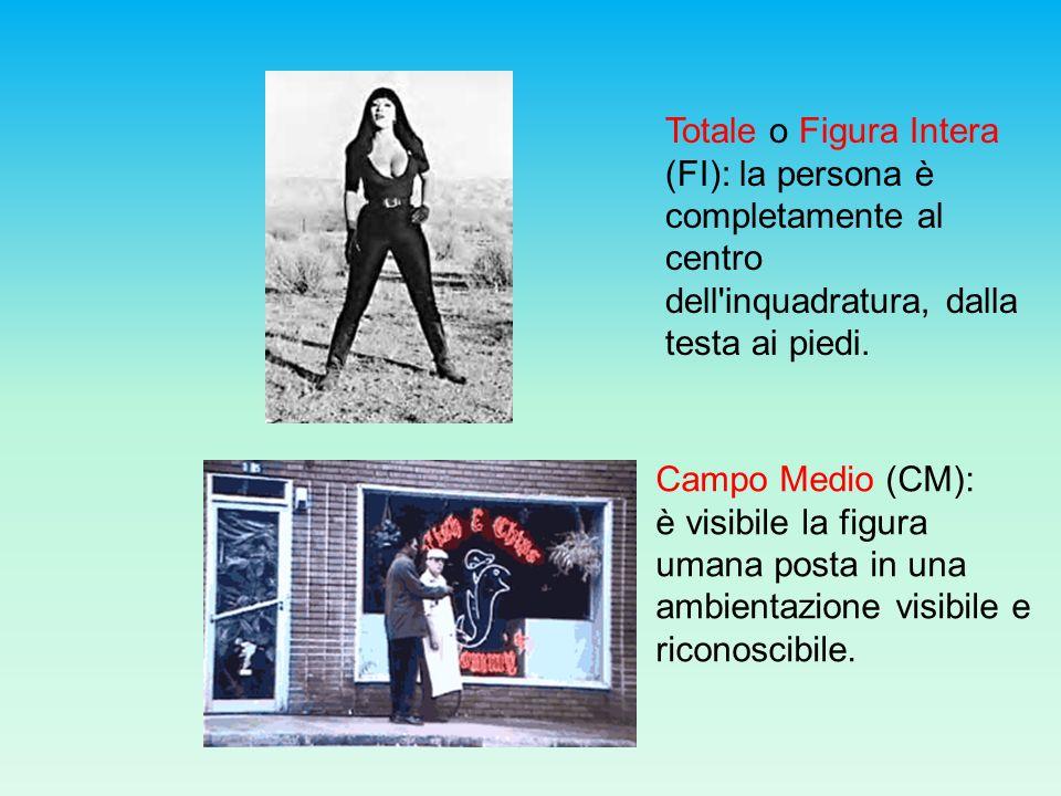 Totale o Figura Intera (FI): la persona è completamente al centro dell inquadratura, dalla testa ai piedi.