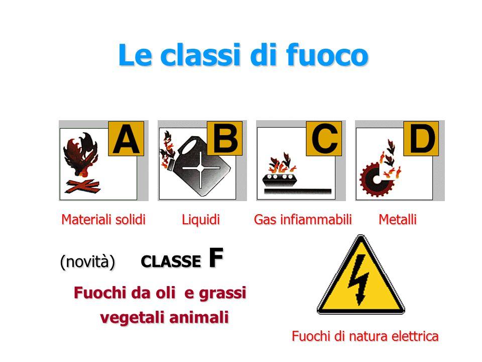 Fuochi da oli e grassi vegetali animali