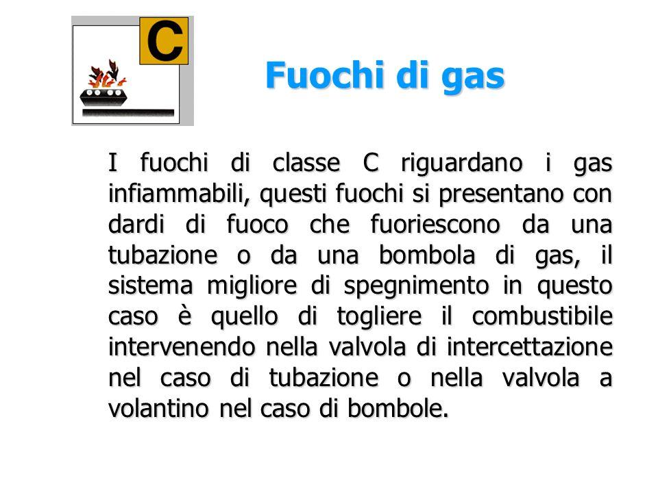 Fuochi di gas