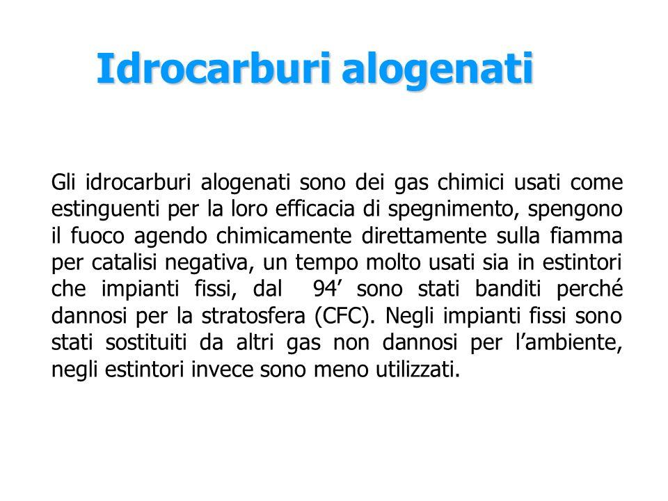 Idrocarburi alogenati