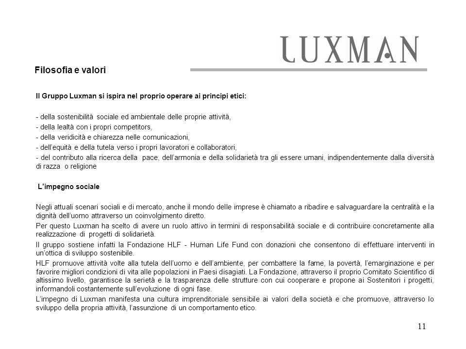 Filosofia e valori Il Gruppo Luxman si ispira nel proprio operare ai principi etici: