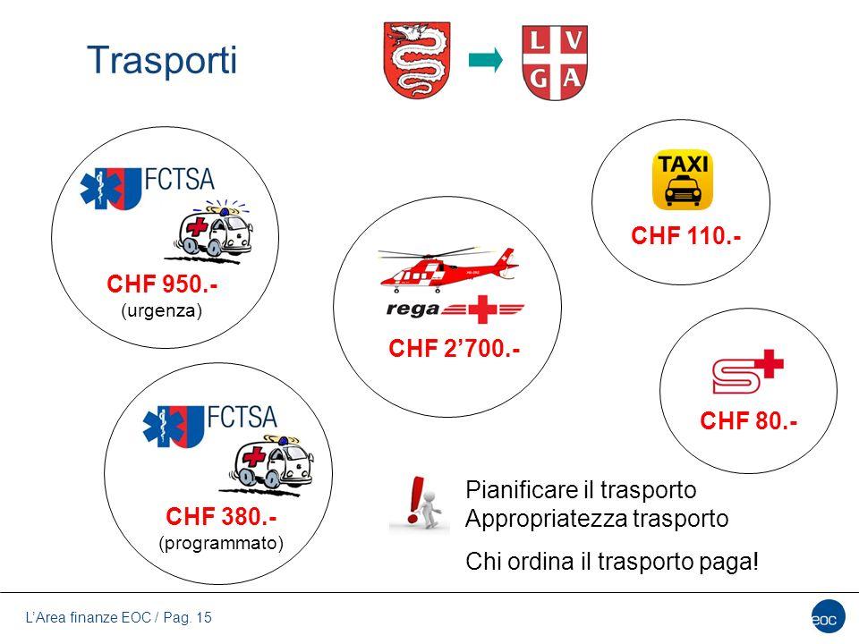 Trasporti CHF 110.- CHF 950.- (urgenza) CHF 2'700.- CHF 80.-