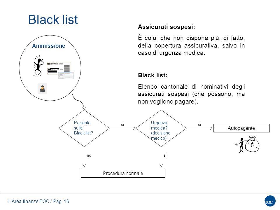 Black list Assicurati sospesi:
