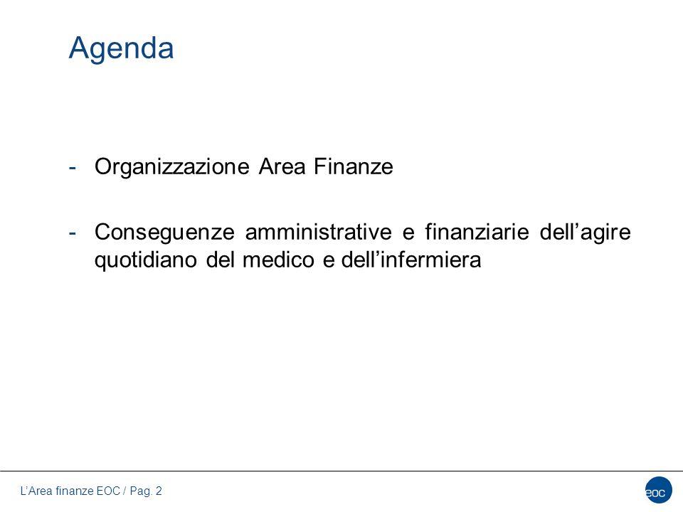 Agenda Organizzazione Area Finanze