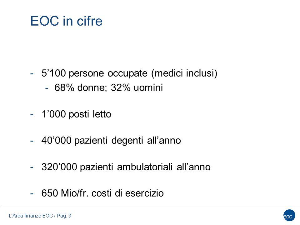 EOC in cifre 5'100 persone occupate (medici inclusi)