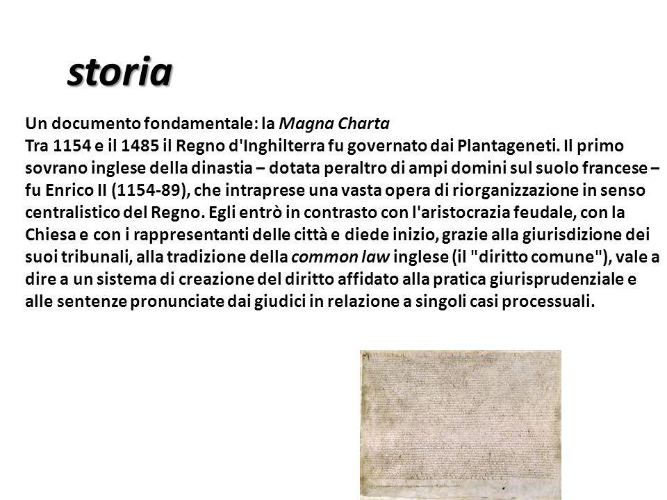 storia Un documento fondamentale: la Magna Charta