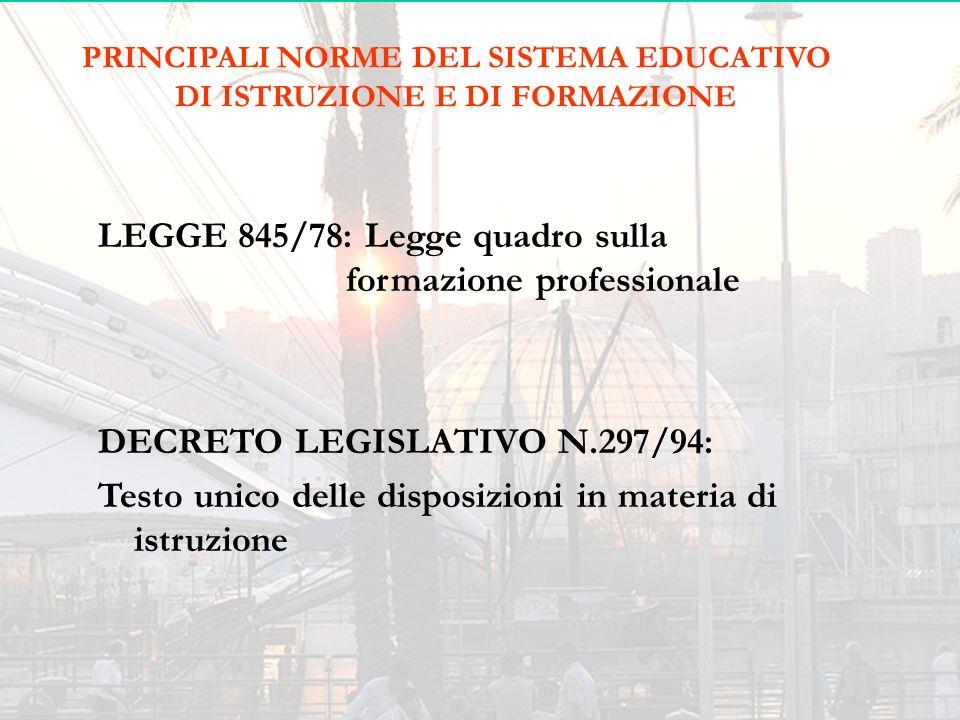 PRINCIPALI NORME DEL SISTEMA EDUCATIVO DI ISTRUZIONE E DI FORMAZIONE