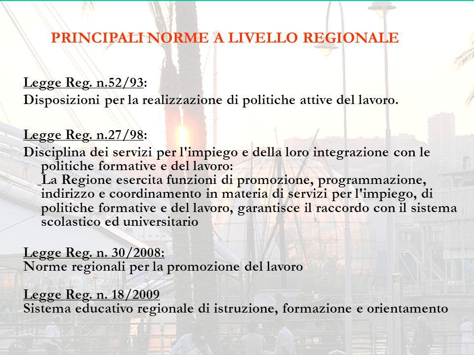 PRINCIPALI NORME A LIVELLO REGIONALE