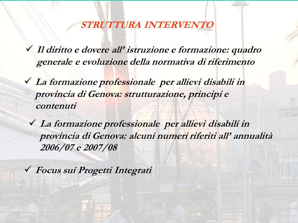 STRUTTURA INTERVENTO Il diritto e dovere all' istruzione e formazione: quadro generale e evoluzione della normativa di riferimento.